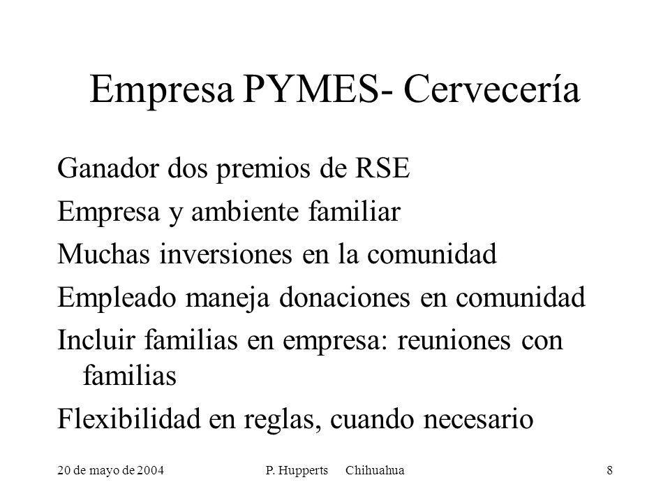 20 de mayo de 2004P. Hupperts Chihuahua8 Empresa PYMES- Cervecería Ganador dos premios de RSE Empresa y ambiente familiar Muchas inversiones en la com