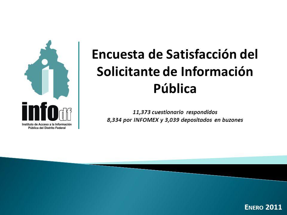 Encuesta de Satisfacción del Solicitante de Información Pública 11,373 cuestionario respondidos 8,334 por INFOMEX y 3,039 depositados en buzones E NERO 2011
