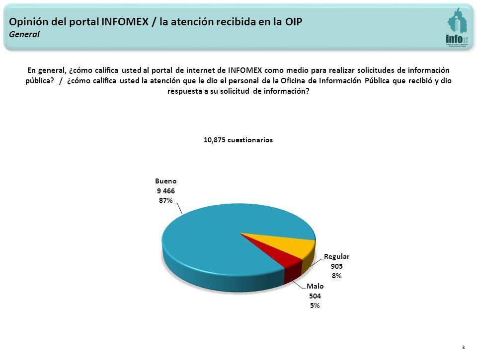 3 En general, ¿cómo califica usted al portal de internet de INFOMEX como medio para realizar solicitudes de información pública.