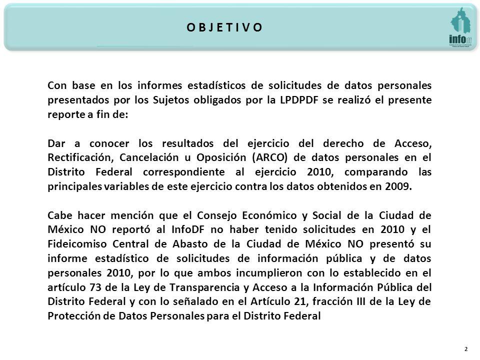 Con base en los informes estadísticos de solicitudes de datos personales presentados por los Sujetos obligados por la LPDPDF se realizó el presente re