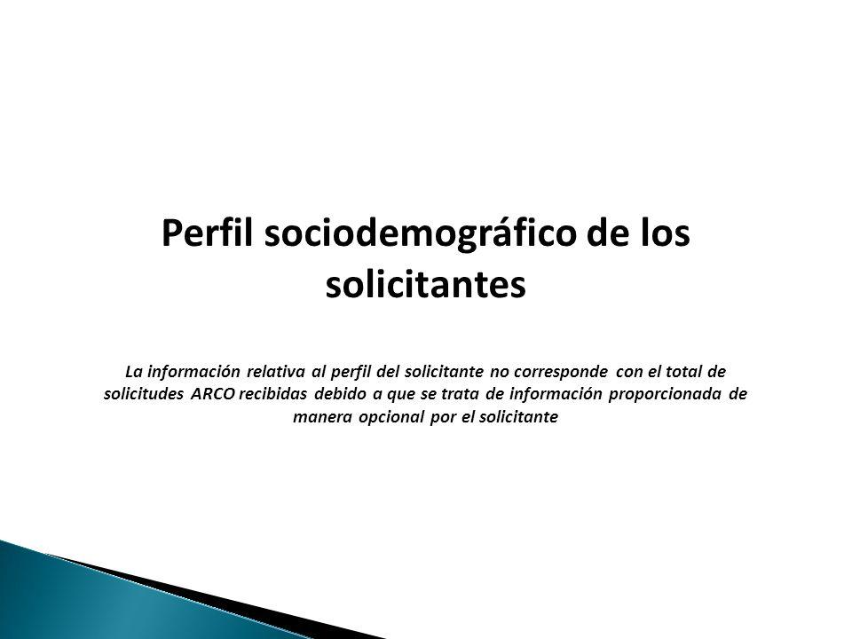 Haga clic para modificar el estilo de texto del patrón Perfil sociodemográfico de los solicitantes La información relativa al perfil del solicitante n