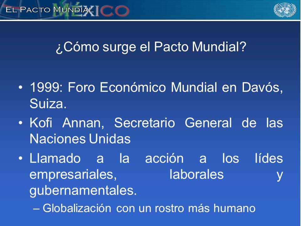 ¿Cómo surge el Pacto Mundial. 1999: Foro Económico Mundial en Davós, Suiza.