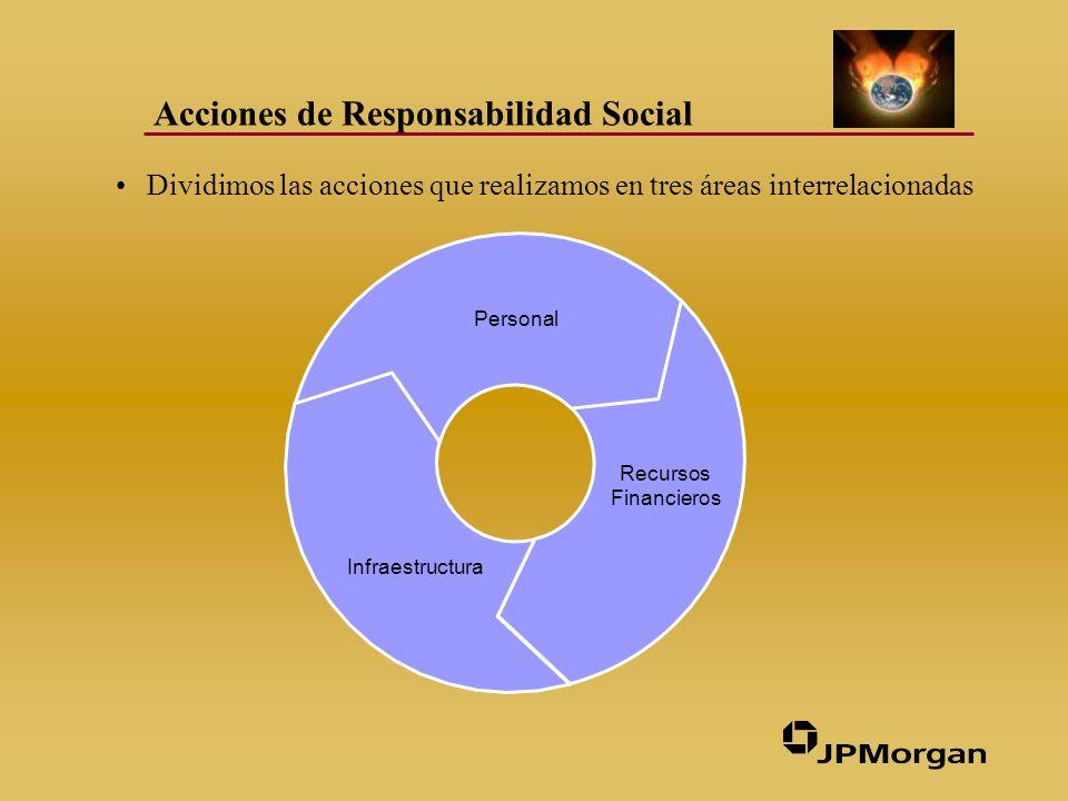Dividimos las acciones que realizamos en tres áreas interrelacionadas Acciones de Responsabilidad Social Infraestructura Personal Recursos Financieros