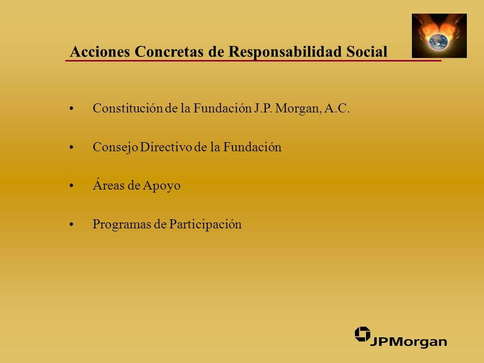 Constitución de la Fundación J.P. Morgan, A.C. Consejo Directivo de la Fundación Áreas de Apoyo Programas de Participación Acciones Concretas de Respo