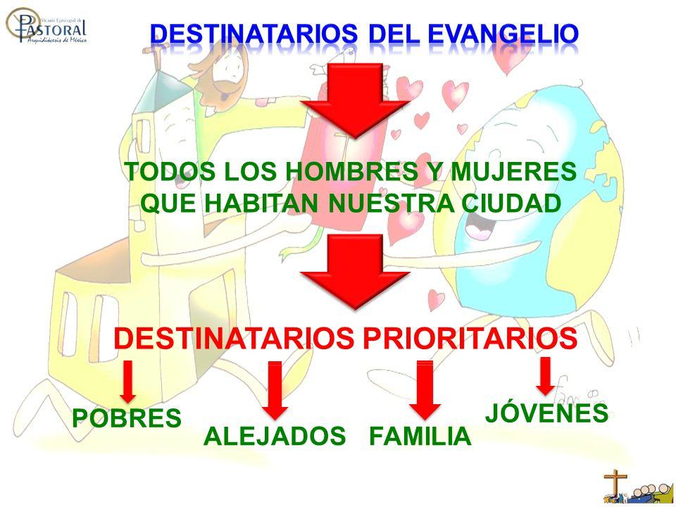 TODOS LOS HOMBRES Y MUJERES QUE HABITAN NUESTRA CIUDAD DESTINATARIOS PRIORITARIOS POBRES ALEJADOS FAMILIA JÓVENES