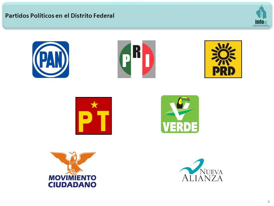 Partidos Políticos en el Distrito Federal 3
