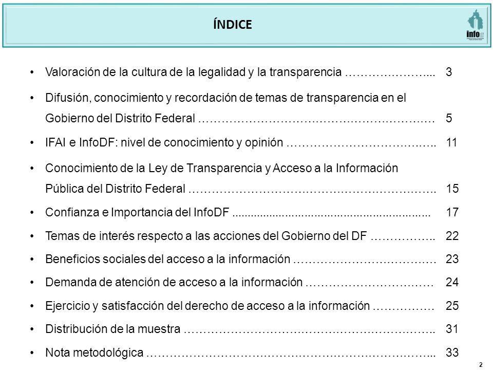 2 ÍNDICE Valoración de la cultura de la legalidad y la transparencia …………………...3 Difusión, conocimiento y recordación de temas de transparencia en el Gobierno del Distrito Federal …………………………………………………….5 IFAI e InfoDF: nivel de conocimiento y opinión …………………………….…..11 Conocimiento de la Ley de Transparencia y Acceso a la Información Pública del Distrito Federal ……………………………………………………….15 Confianza e Importancia del InfoDF..............................................................17 Temas de interés respecto a las acciones del Gobierno del DF ……………..22 Beneficios sociales del acceso a la información ……………………………….23 Demanda de atención de acceso a la información ……………………………24 Ejercicio y satisfacción del derecho de acceso a la información …………….25 Distribución de la muestra ………………………………………………………..31 Nota metodológica ………………………………………………………………...33