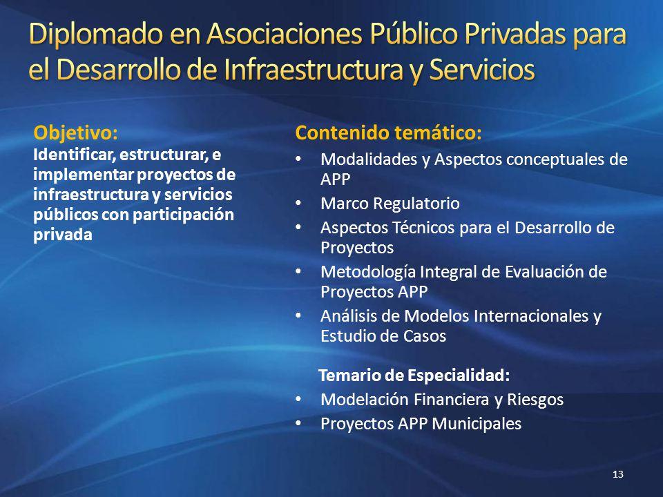 Objetivo: Identificar, estructurar, e implementar proyectos de infraestructura y servicios públicos con participación privada Contenido temático: Moda