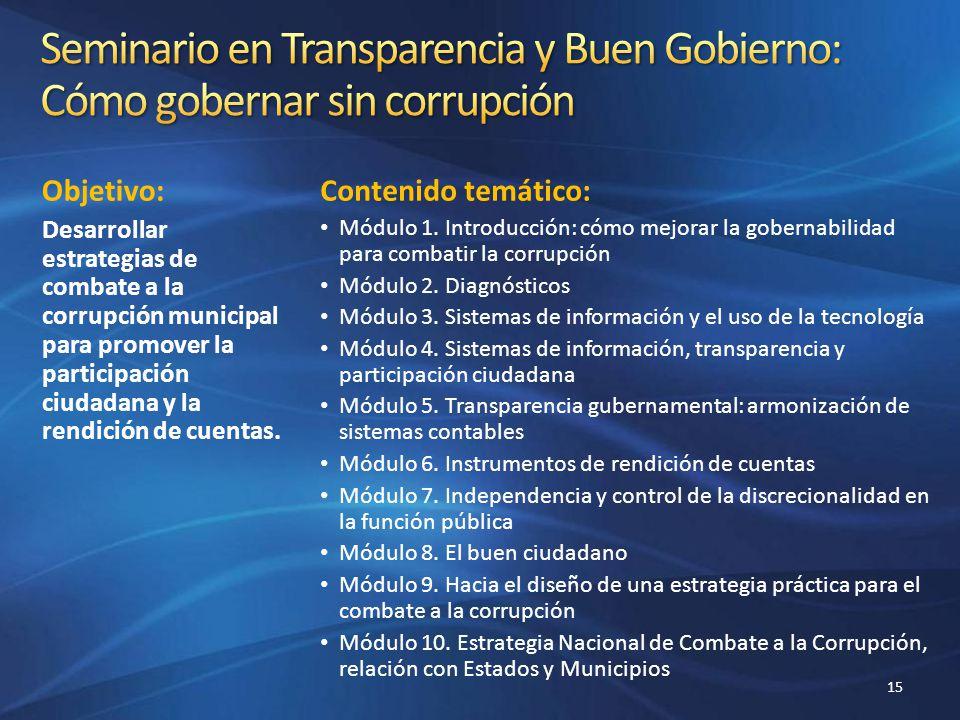 Objetivo: Desarrollar estrategias de combate a la corrupción municipal para promover la participación ciudadana y la rendición de cuentas. Contenido t