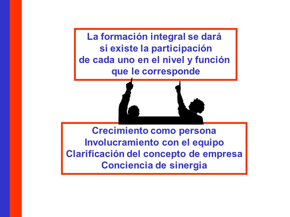 La formación integral se dará si existe la participación de cada uno en el nivel y función que le corresponde Crecimiento como persona Involucramiento con el equipo Clarificación del concepto de empresa Conciencia de sinergia
