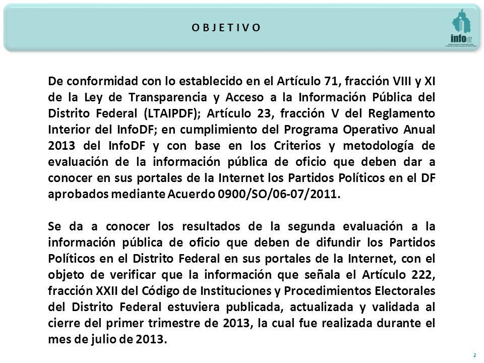 O B J E T I V O 2 De conformidad con lo establecido en el Artículo 71, fracción VIII y XI de la Ley de Transparencia y Acceso a la Información Pública del Distrito Federal (LTAIPDF); Artículo 23, fracción V del Reglamento Interior del InfoDF; en cumplimiento del Programa Operativo Anual 2013 del InfoDF y con base en los Criterios y metodología de evaluación de la información pública de oficio que deben dar a conocer en sus portales de la Internet los Partidos Políticos en el DF aprobados mediante Acuerdo 0900/SO/06-07/2011.
