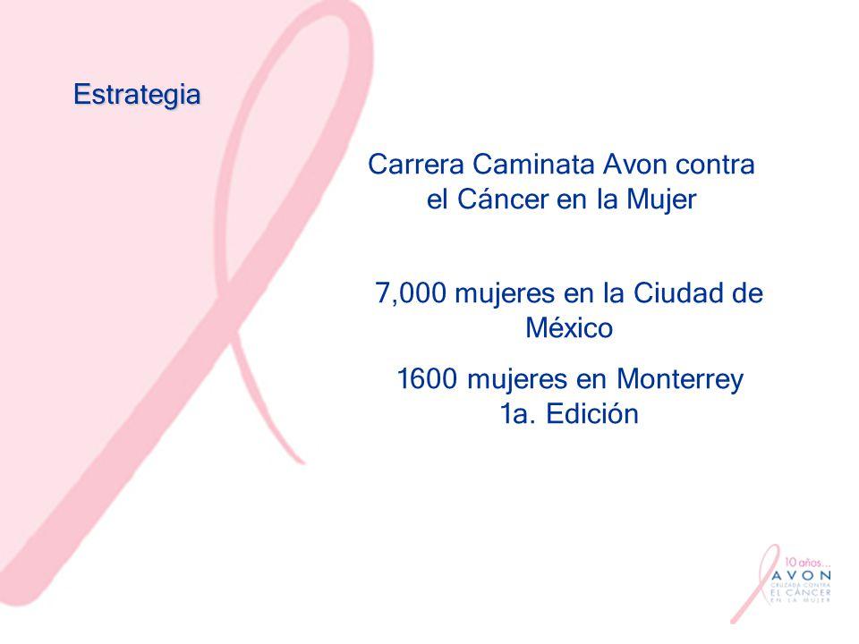 Carrera Caminata Avon contra el Cáncer en la Mujer Estrategia 7,000 mujeres en la Ciudad de México 1600 mujeres en Monterrey 1a. Edición