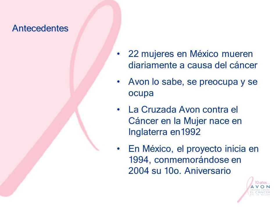 Antecedentes 22 mujeres en México mueren diariamente a causa del cáncer Avon lo sabe, se preocupa y se ocupa La Cruzada Avon contra el Cáncer en la Mu