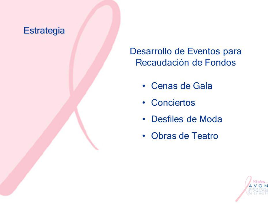 Estrategia Cenas de Gala Conciertos Desfiles de Moda Obras de Teatro Desarrollo de Eventos para Recaudación de Fondos