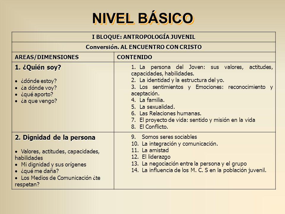 II.BLOQUE: DOCTRINAL Y CATEQUÉTICO Comunión. PERTENENCIA A LA IGLESIA 3.