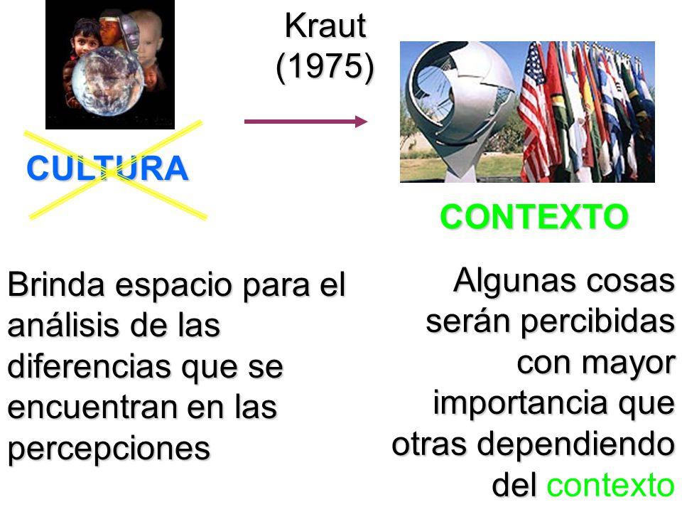Kraut (1975) CULTURA Brinda espacio para el análisis de las diferencias que se encuentran en las percepciones Algunas cosas serán percibidas con mayor