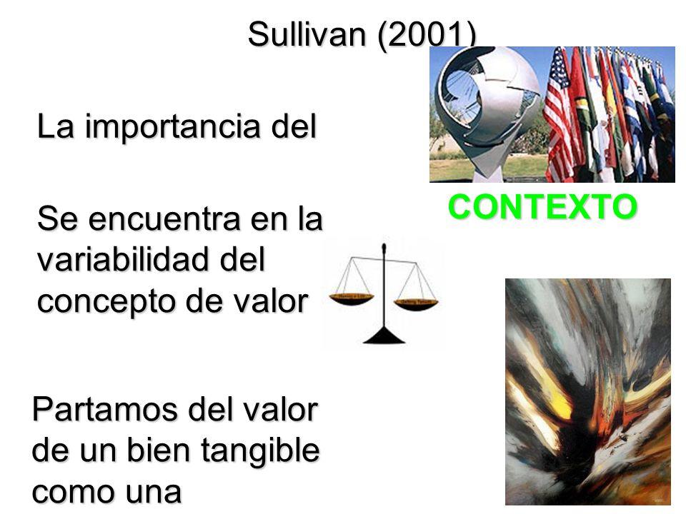 Sullivan (2001) La importancia del Se encuentra en la variabilidad del concepto de valor CONTEXTO Partamos del valor de un bien tangible como una