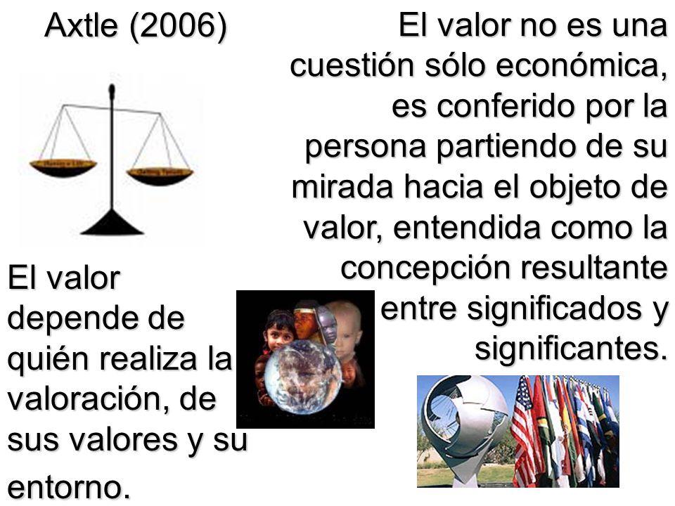 Axtle (2006) El valor no es una cuestión sólo económica, es conferido por la persona partiendo de su mirada hacia el objeto de valor, entendida como l