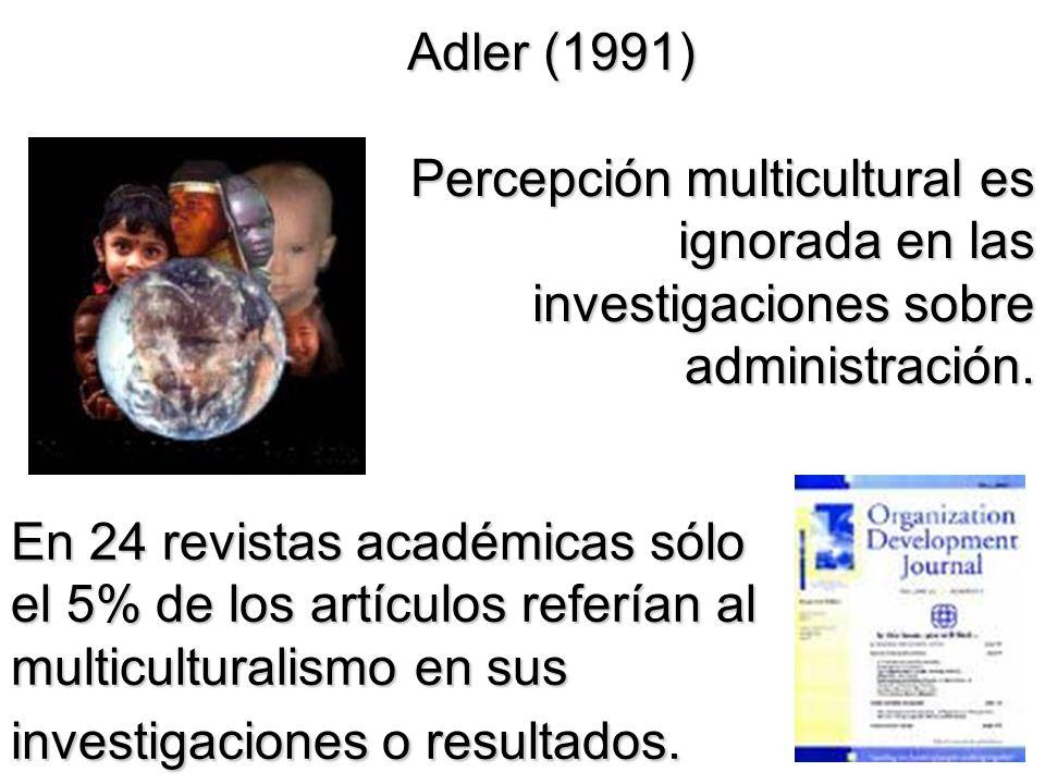 Adler (1991) Percepción multicultural es ignorada en las investigaciones sobre administración. En 24 revistas académicas sólo el 5% de los artículos r