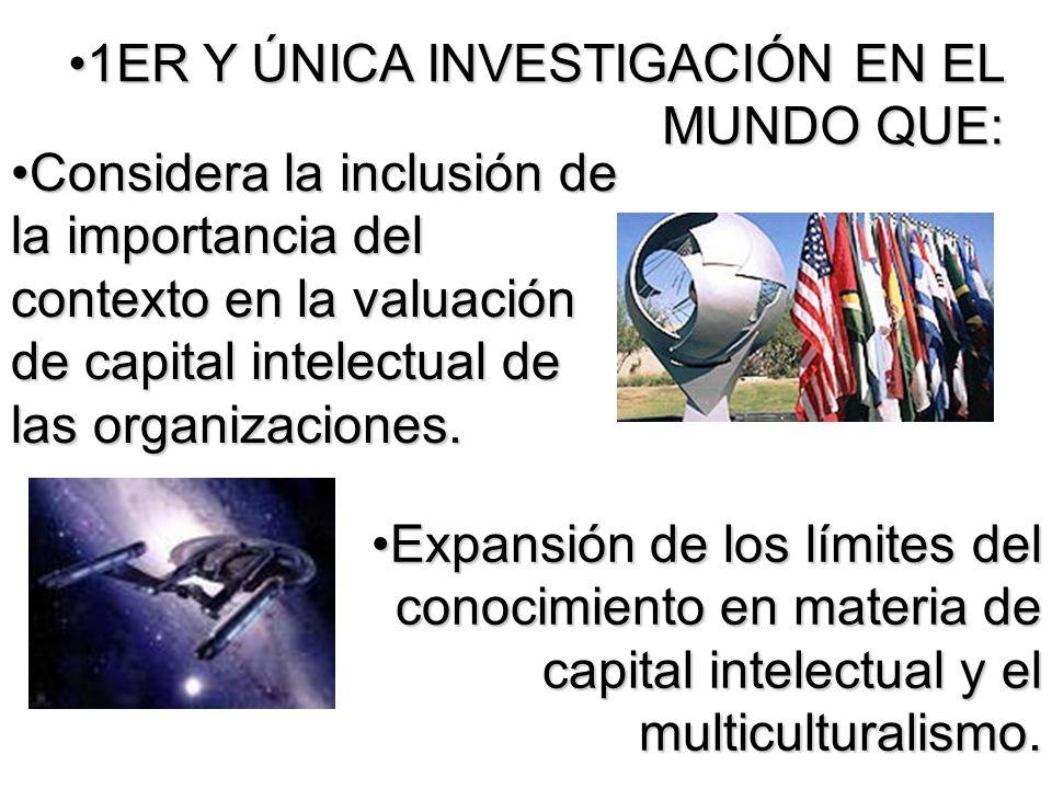 Considera la inclusión de la importancia del contexto en la valuación de capital intelectual de las organizaciones.Considera la inclusión de la import
