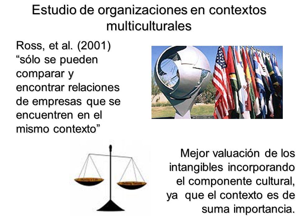 Estudio de organizaciones en contextos multiculturales Ross, et al. (2001) sólo se pueden comparar y encontrar relaciones de empresas que se encuentre