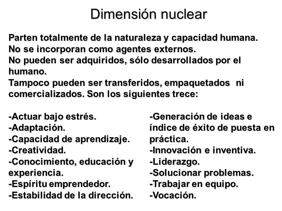Dimensión nuclear Parten totalmente de la naturaleza y capacidad humana. No se incorporan como agentes externos. No pueden ser adquiridos, sólo desarr