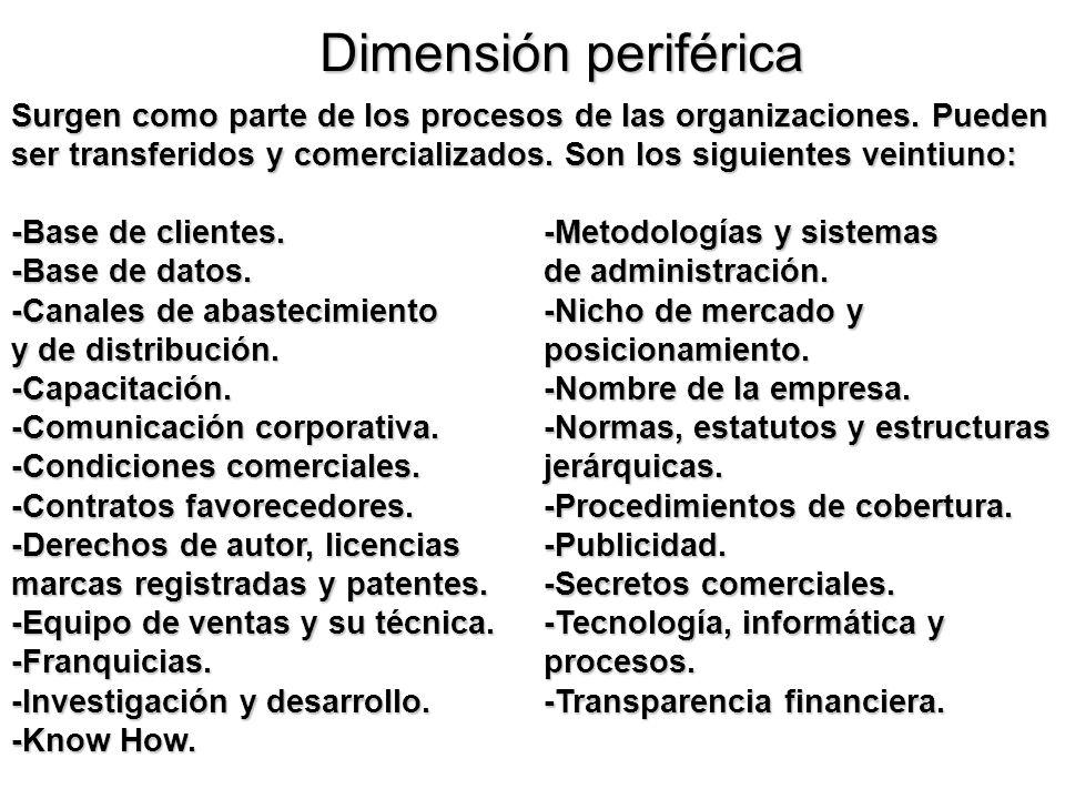 Dimensión periférica Surgen como parte de los procesos de las organizaciones. Pueden ser transferidos y comercializados. Son los siguientes veintiuno: