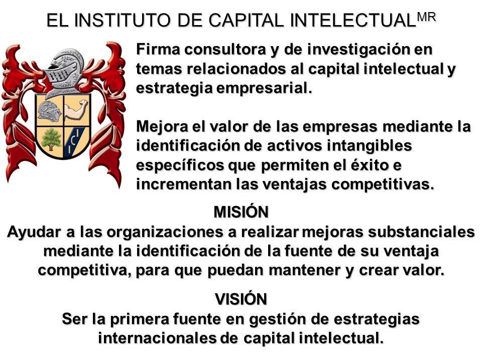 EL INSTITUTO DE CAPITAL INTELECTUAL MR MISIÓN Ayudar a las organizaciones a realizar mejoras substanciales mediante la identificación de la fuente de