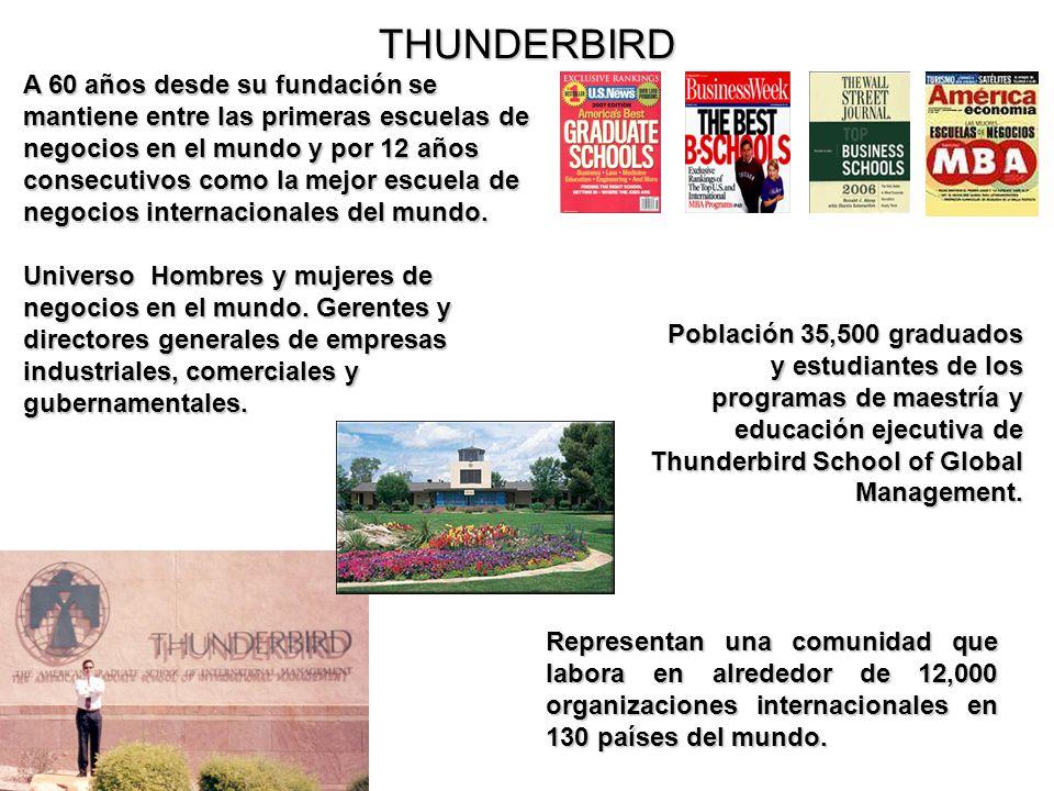 THUNDERBIRD A 60 años desde su fundación se mantiene entre las primeras escuelas de negocios en el mundo y por 12 años consecutivos como la mejor escu