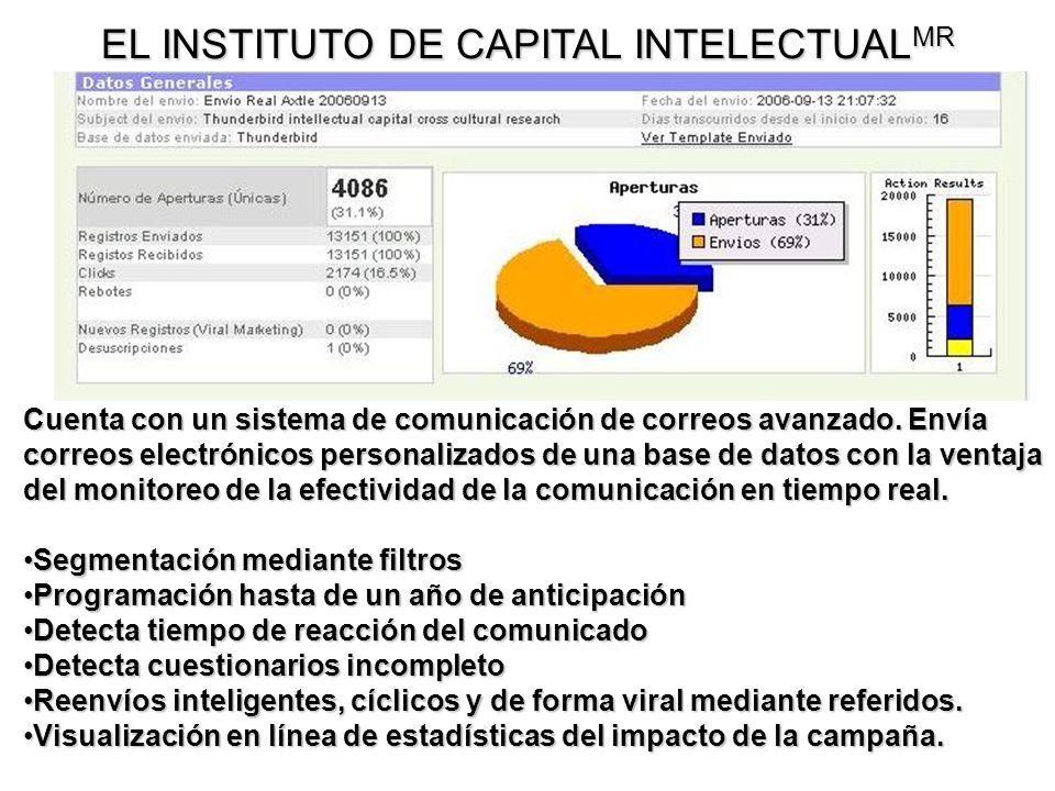 EL INSTITUTO DE CAPITAL INTELECTUAL MR Cuenta con un sistema de comunicación de correos avanzado. Envía correos electrónicos personalizados de una bas