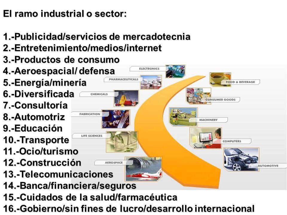El ramo industrial o sector: 1.-Publicidad/servicios de mercadotecnia 2.-Entretenimiento/medios/internet 3.-Productos de consumo 4.-Aeroespacial/ defe
