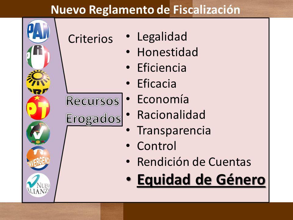 Legalidad Honestidad Eficiencia Eficacia Economía Racionalidad Transparencia Control Rendición de Cuentas Equidad de Género Equidad de Género Criterios Nuevo Reglamento de Fiscalización