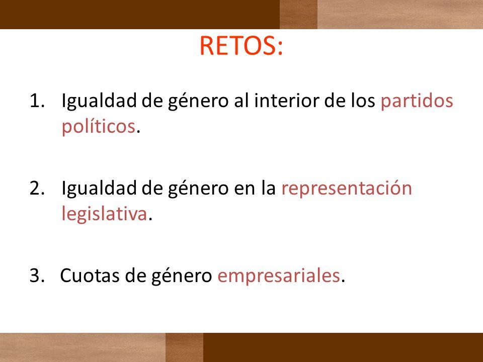 RETOS: 1.Igualdad de género al interior de los partidos políticos. 2.Igualdad de género en la representación legislativa. 3. Cuotas de género empresar