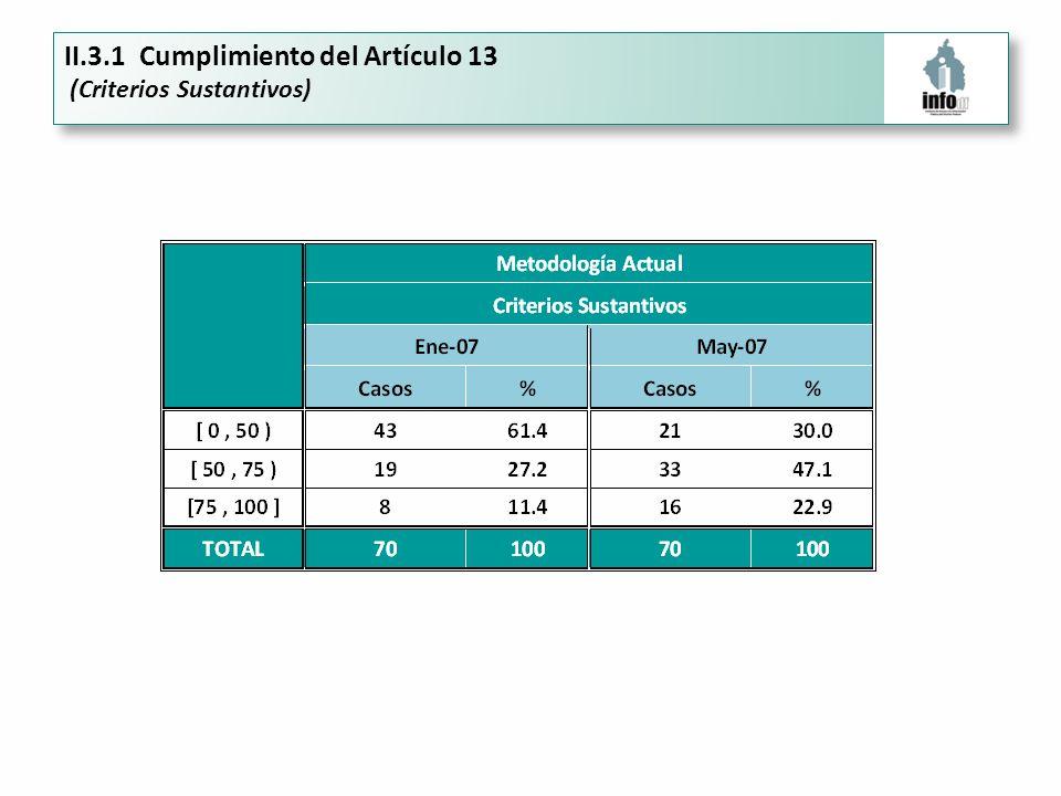 II.3.1 Cumplimiento del Artículo 13 (Criterios Sustantivos)