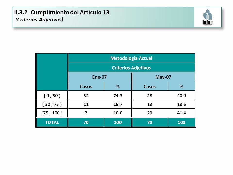 II.3.2 Cumplimiento del Artículo 13 (Criterios Adjetivos)