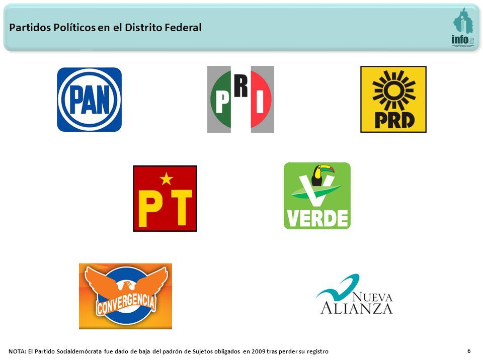 NOTA: El Partido Socialdemócrata fue dado de baja del padrón de Sujetos obligados en 2009 tras perder su registro Partidos Políticos en el Distrito Federal 6