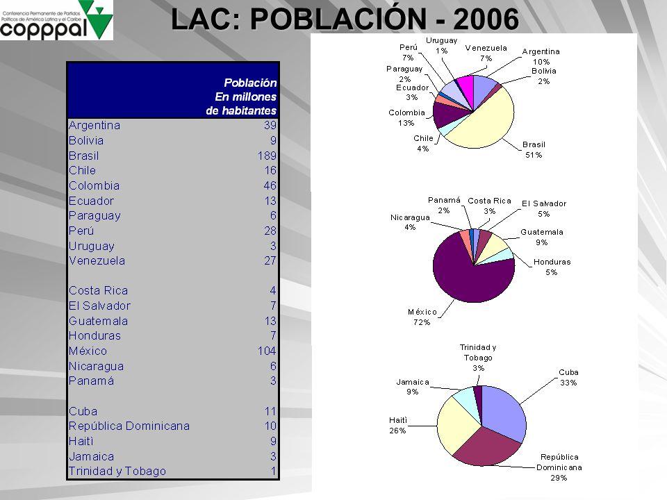 Adolfo Koutoudjian LAC: POBLACIÓN - 2006