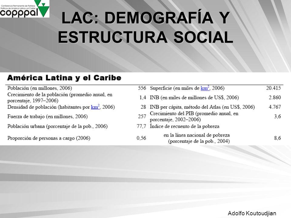 Adolfo Koutoudjian LAC: DEMOGRAFÍA Y ESTRUCTURA SOCIAL