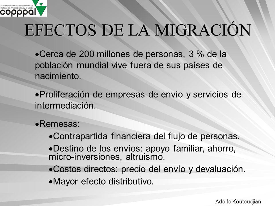 Adolfo Koutoudjian EFECTOS DE LA MIGRACIÓN Cerca de 200 millones de personas, 3 % de la población mundial vive fuera de sus países de nacimiento. Prol