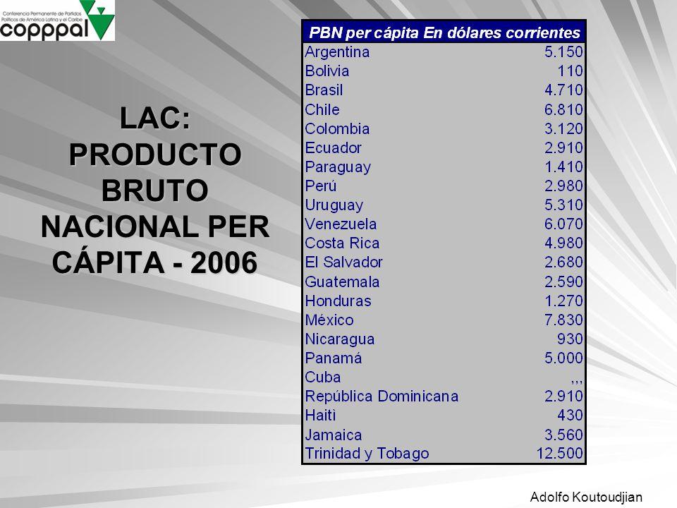 Adolfo Koutoudjian LAC: PRODUCTO BRUTO NACIONAL PER CÁPITA - 2006