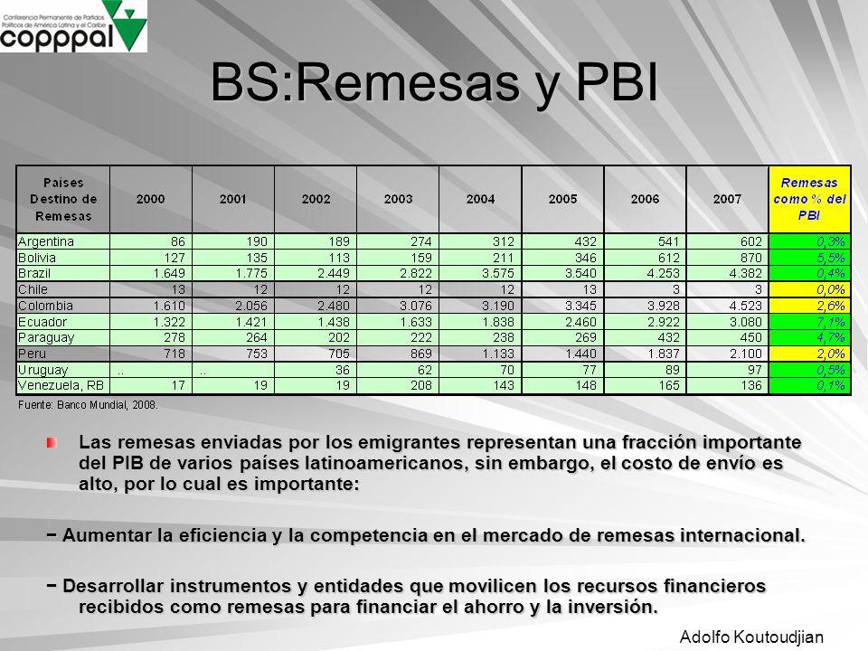 Adolfo Koutoudjian BS:Remesas y PBI Las remesas enviadas por los emigrantes representan una fracción importante del PIB de varios países latinoamerica