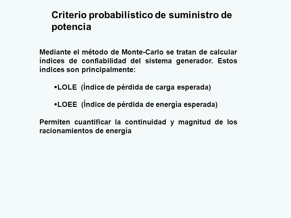 Criterio probabilístico de suministro de potencia Mediante el método de Monte-Carlo se tratan de calcular índices de confiabilidad del sistema generador.
