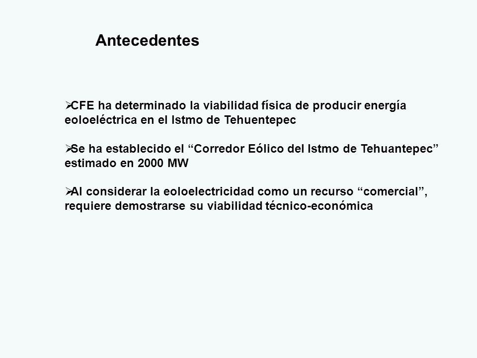 Antecedentes CFE ha determinado la viabilidad física de producir energía eoloeléctrica en el Istmo de Tehuentepec Se ha establecido el Corredor Eólico del Istmo de Tehuantepec estimado en 2000 MW Al considerar la eoloelectricidad como un recurso comercial, requiere demostrarse su viabilidad técnico-económica