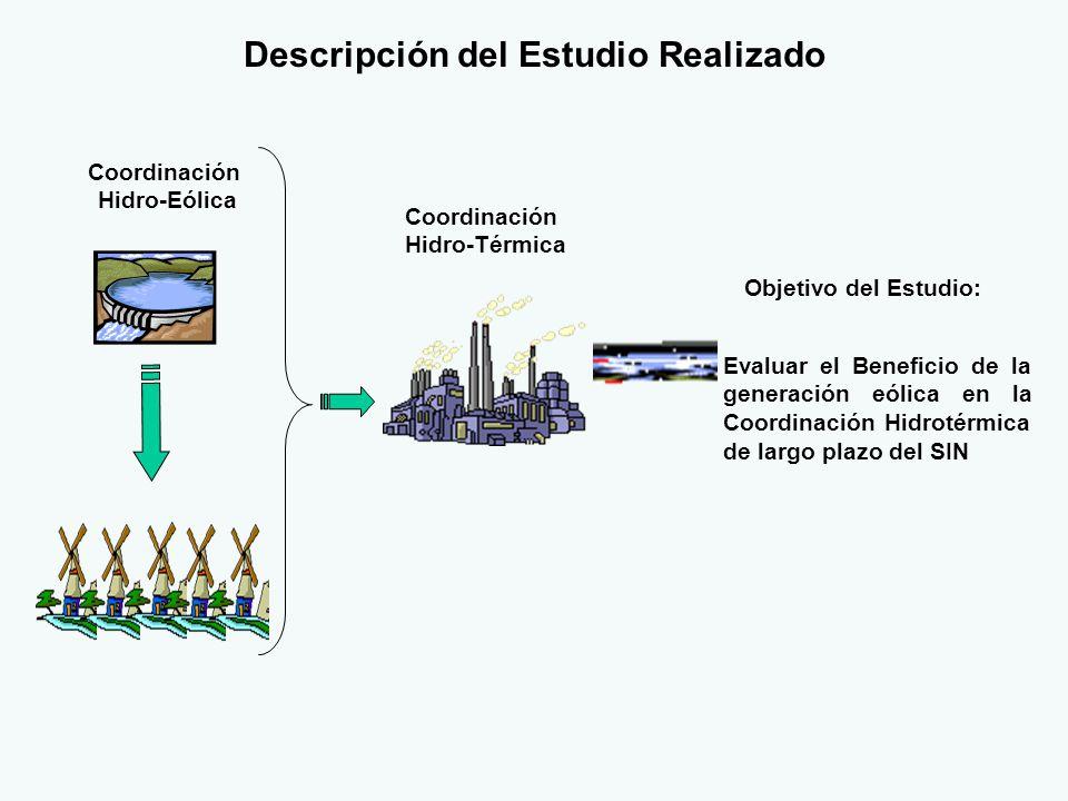 Coordinación Hidro-Eólica Objetivo del Estudio: Coordinación Hidro-Térmica Evaluar el Beneficio de la generación eólica en la Coordinación Hidrotérmica de largo plazo del SIN Descripción del Estudio Realizado