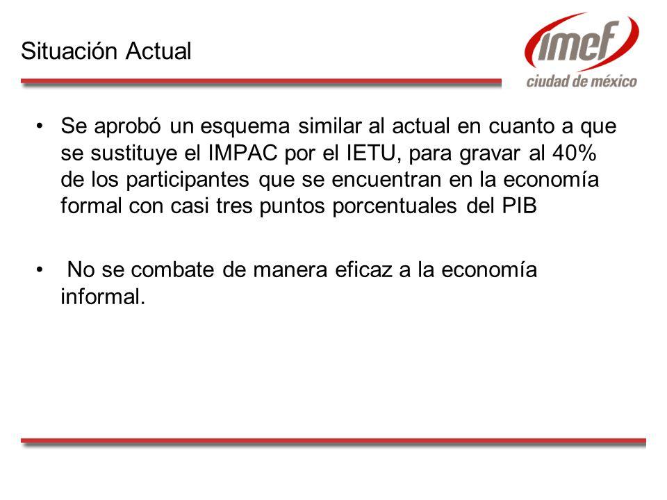 Se aprobó un esquema similar al actual en cuanto a que se sustituye el IMPAC por el IETU, para gravar al 40% de los participantes que se encuentran en la economía formal con casi tres puntos porcentuales del PIB No se combate de manera eficaz a la economía informal.