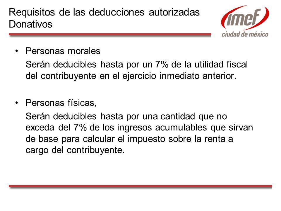 Personas morales Serán deducibles hasta por un 7% de la utilidad fiscal del contribuyente en el ejercicio inmediato anterior.
