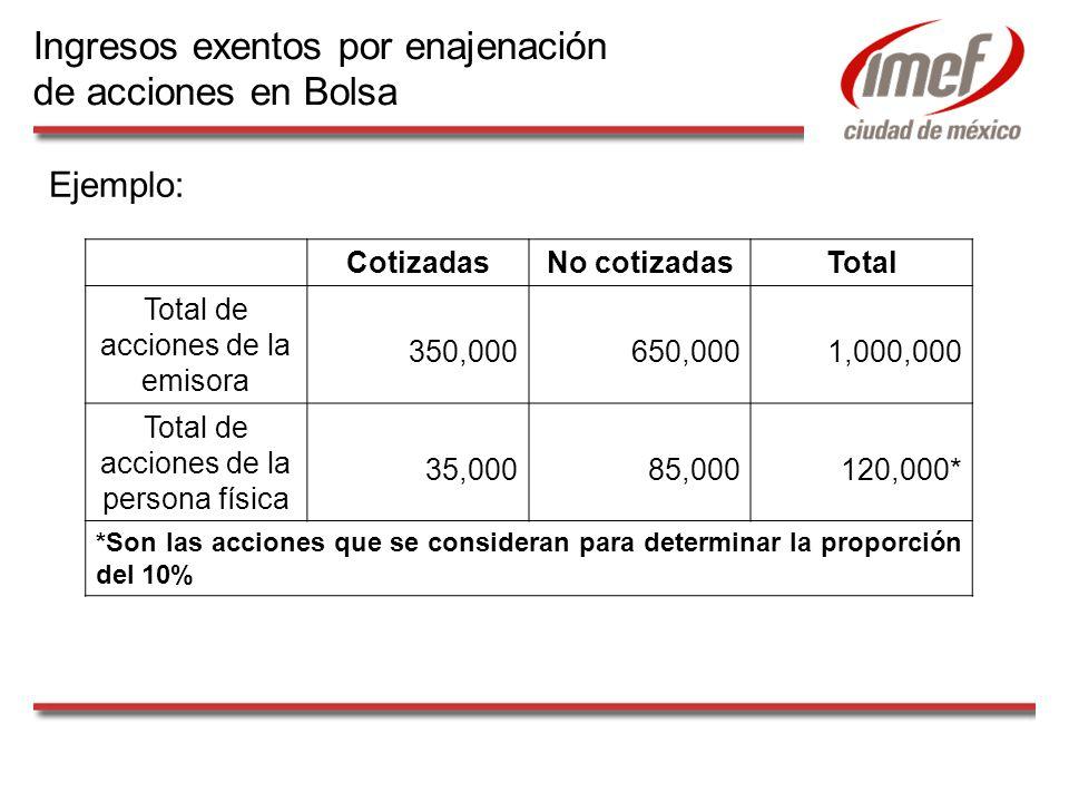 Ejemplo: CotizadasNo cotizadasTotal Total de acciones de la emisora 350,000650,0001,000,000 Total de acciones de la persona física 35,00085,000120,000