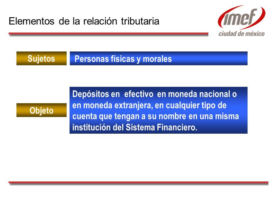 Personas físicas y morales Sujetos Depósitos en efectivo en moneda nacional o en moneda extranjera, en cualquier tipo de cuenta que tengan a su nombre en una misma institución del Sistema Financiero.