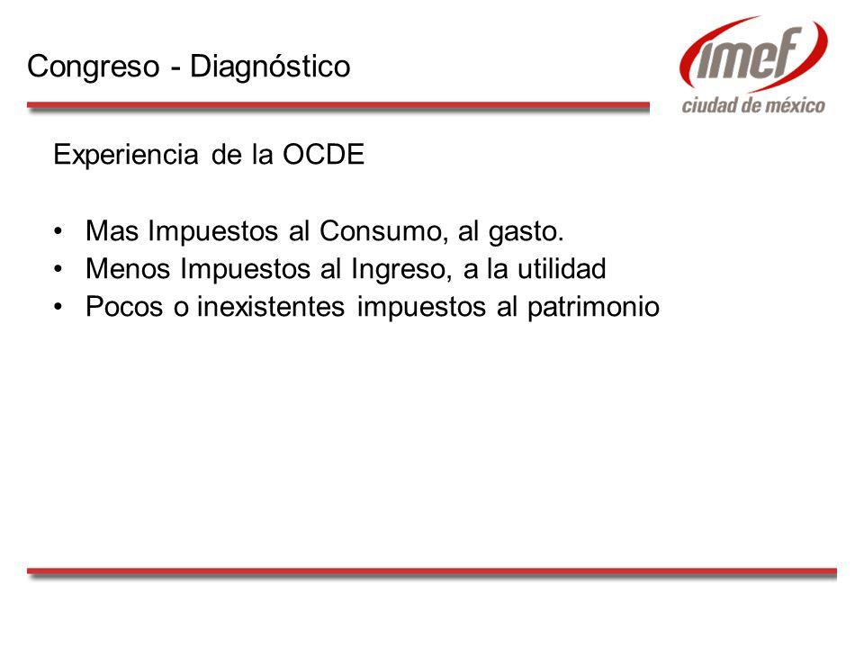Experiencia de la OCDE Mas Impuestos al Consumo, al gasto. Menos Impuestos al Ingreso, a la utilidad Pocos o inexistentes impuestos al patrimonio Cong