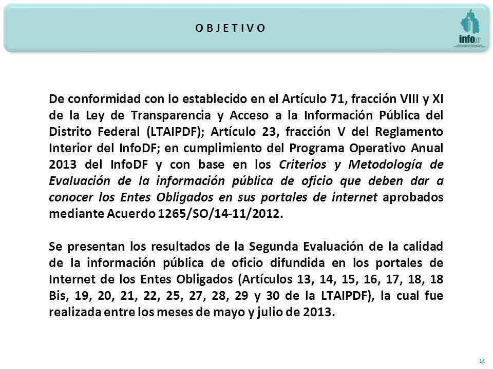 O B J E T I V O 14 De conformidad con lo establecido en el Artículo 71, fracción VIII y XI de la Ley de Transparencia y Acceso a la Información Pública del Distrito Federal (LTAIPDF); Artículo 23, fracción V del Reglamento Interior del InfoDF; en cumplimiento del Programa Operativo Anual 2013 del InfoDF y con base en los Criterios y Metodología de Evaluación de la información pública de oficio que deben dar a conocer los Entes Obligados en sus portales de internet aprobados mediante Acuerdo 1265/SO/14-11/2012.